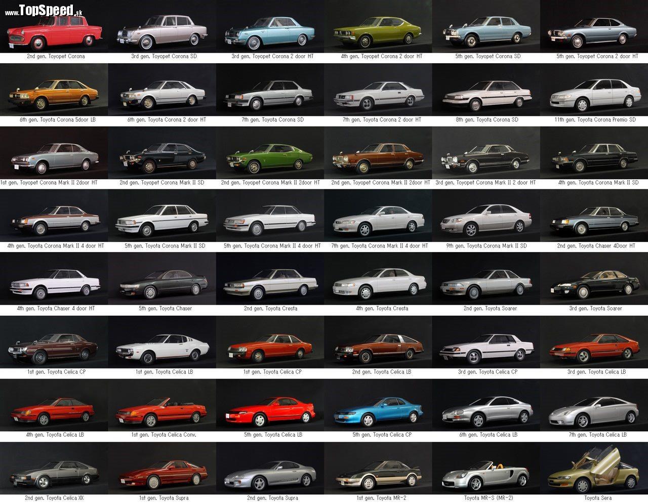 V priestroch múzea je okrem 50 zmenšených modelov aj niekoľko skutočných kusov.